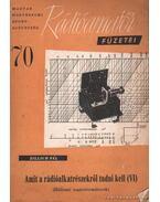 Amit a rádióalkatrészekről tudni kell (IV) - Zillich Pál