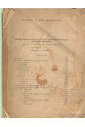 Néhány hazai kaolin-és tűzálló anyag-előfordulás geológiai viszonyai - Liffa Aurél Dr. - Régikönyvek